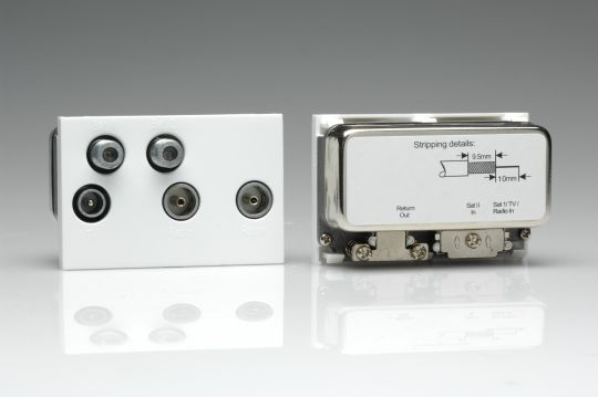 VARILIGHT Lighting - 5 OUTLETS: DOUBLE SATELLITE TV SCREENED RETURN FM (INCLUDING DAB DIGITAL RADIO) MODULE IN WHITE. USE WITH DATA GRID PLATES - Z2G5XW